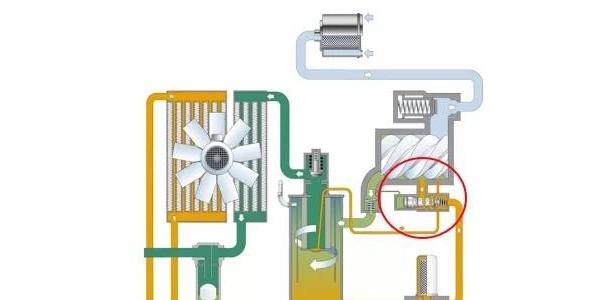 空压机断油阀工作原理及保养知多少!