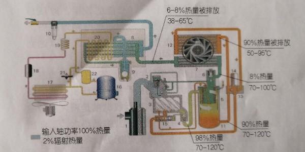 空压机余热回收设备,有必要安装吗?