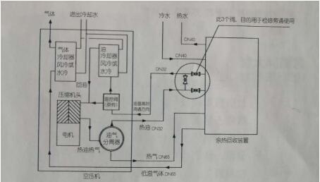 空压机余热回收设备示意图