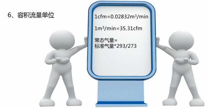 空压机容积流量单位换算
