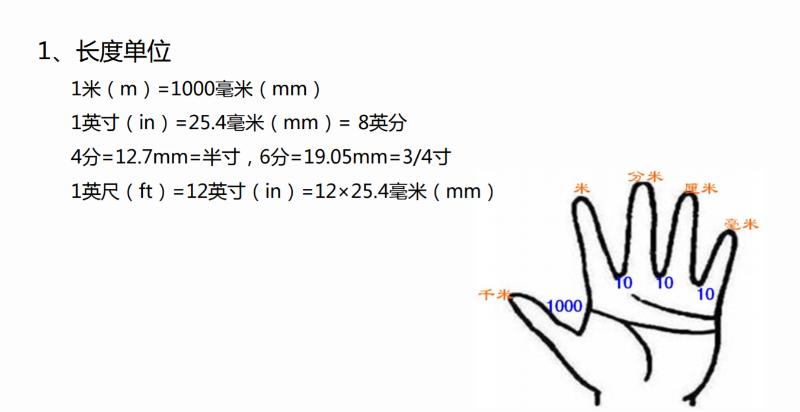 空压机常用单位换算