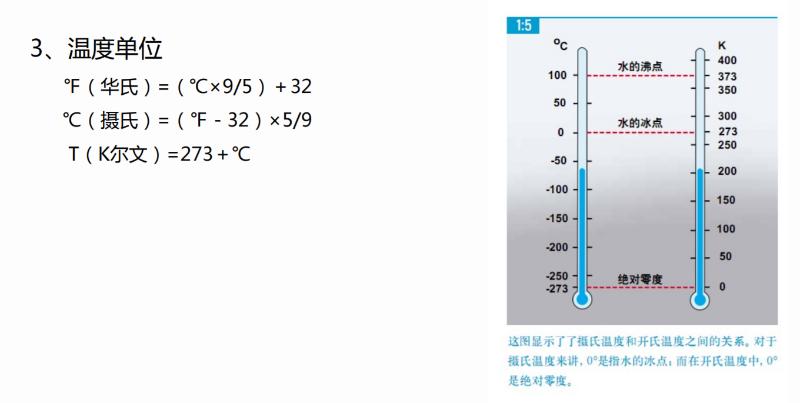 空压机温度单位换算