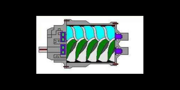 螺杆式空压机的结构和工作原理