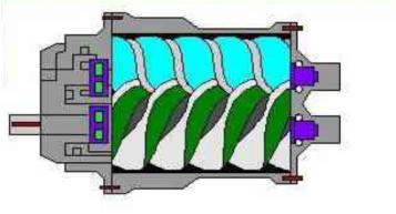 螺杆式空压机的吸气过程